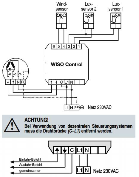 Anschluss Wiso Control