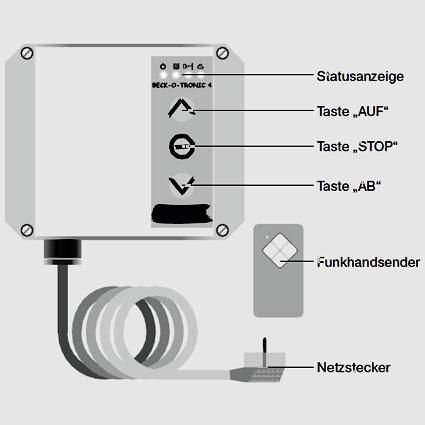 Back-O-tronic 4 Geräteübersicht