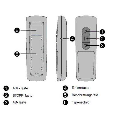 Becker Handsender Centronic EasyControl EC541-II 1-Kanal Bedienung