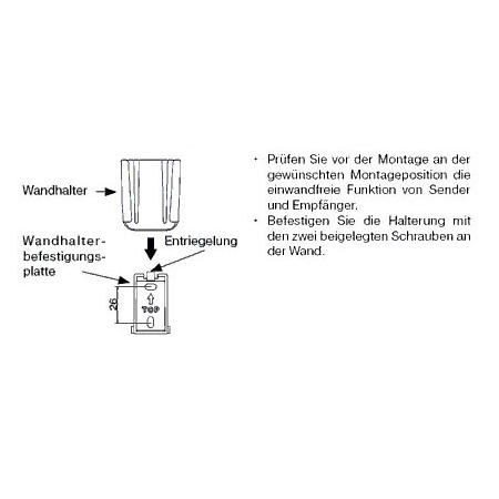 Becker Handsender Centronic EasyControl EC541-II 1-Kanal Wandhalterung