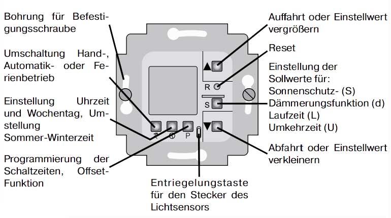 Becker Zeitschaltuhr TimeControl U26 Bedienung