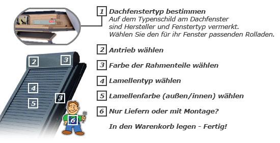 Großartig Baier Dachfensterrollladen für Roto-Fenster Typ 6.., 7.., 8.., DA3  SV02