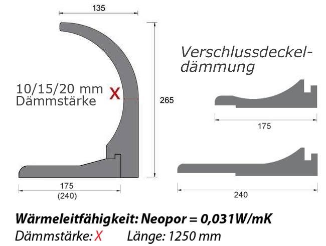 Maße 10/15/20 mm Dämmstärke