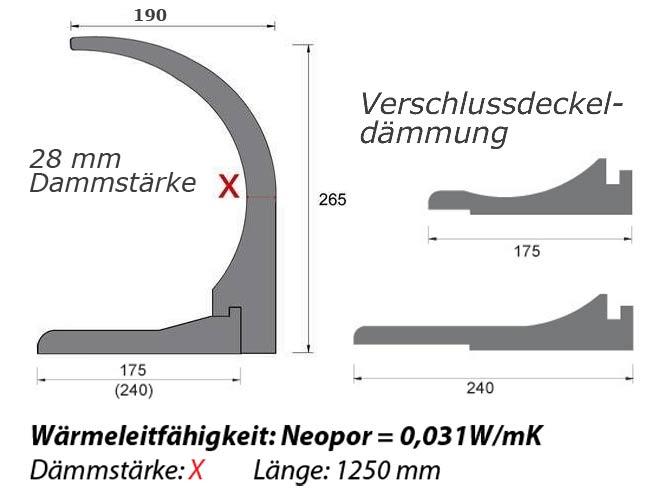 Maße 28 mm Dämmstärke