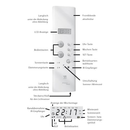 rademacher zeitschaltuhr troll modi f r gurtkasten. Black Bedroom Furniture Sets. Home Design Ideas