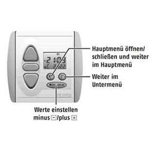 Somfy Funk Zeitschaltuhr Chronis Rts Smart Rolladen Und