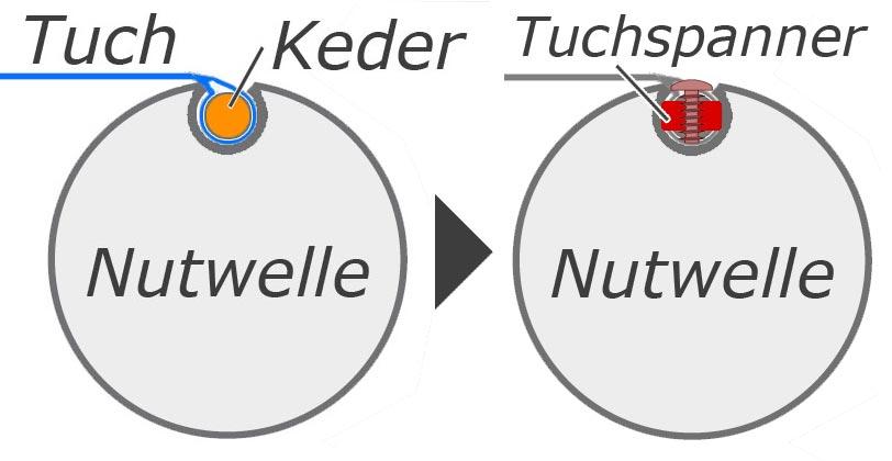 Enobi Tuchspanner Inkl Schraube Zur Fixierung Des