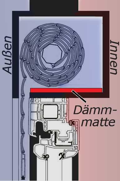 enobi enoflex verschlussdeckel d mmung f r rolladenkasten 25 x 100 cm d mmmatte selbstklebend. Black Bedroom Furniture Sets. Home Design Ideas