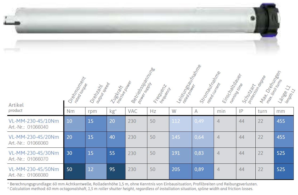 Technische Daten VL-MM-45