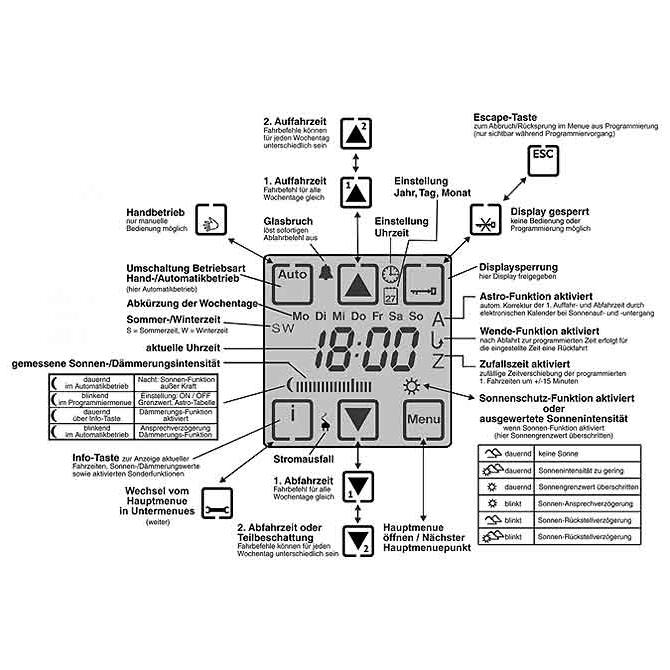 vestamatic zeitschaltuhr quattro s50 ze mit touchscreen rolladen und sonnenschutzprodukte. Black Bedroom Furniture Sets. Home Design Ideas
